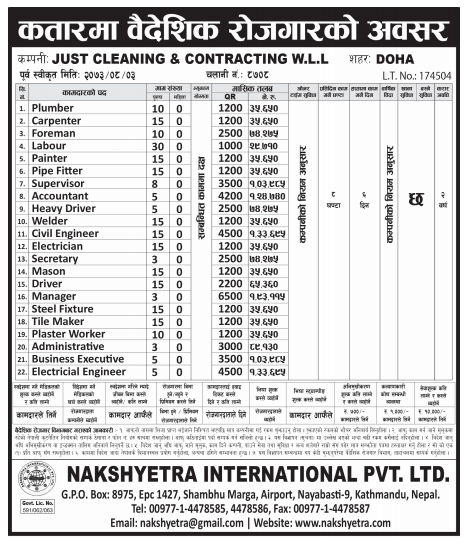 Job Vacancy In Qatar, JUST CLEANING & CONTRACTING W.L.L
