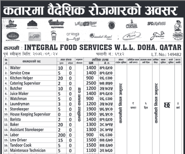 Integral Food Services Qatar
