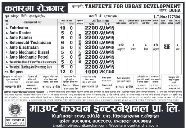 Job Opportunity In Qatar Job Finder In Nepal Nepali Job