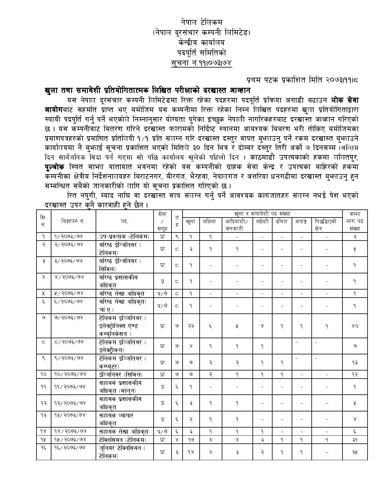 Job Vacancy In Nepal Telecom Job Finder In Nepal Nepali