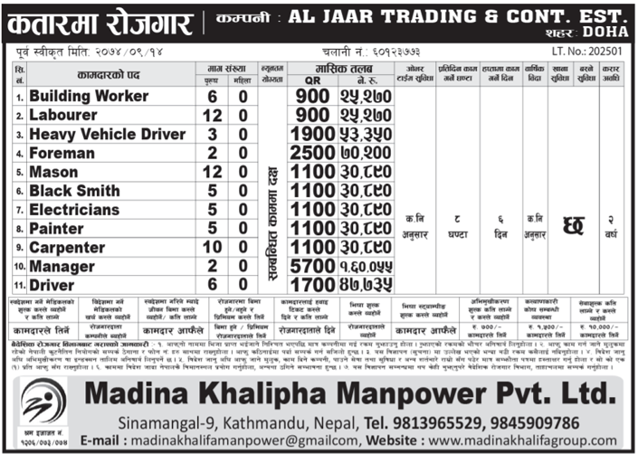 Qatar Job Demand, Heavy Driver, Manager, Light Driver and Others