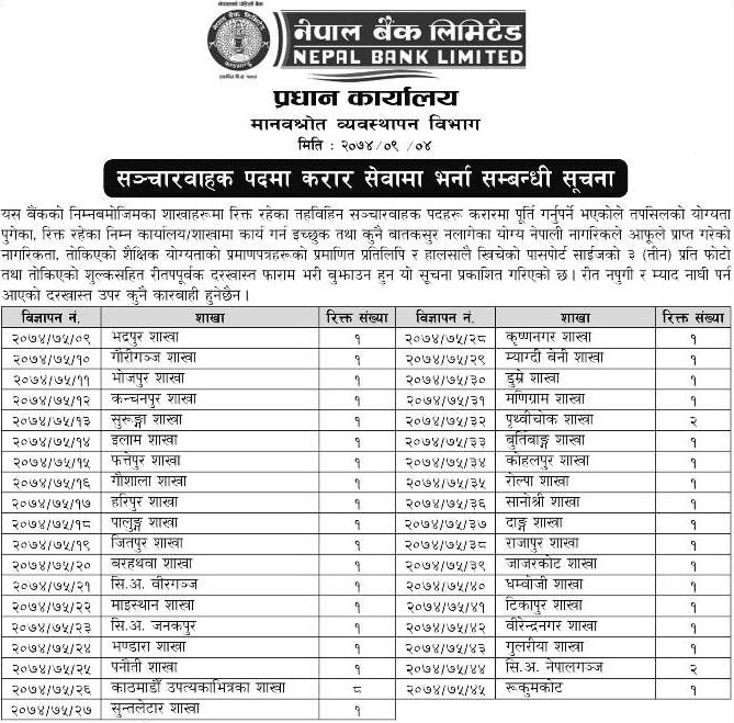 Nepal Bank Limited Job For Class 10 Pass