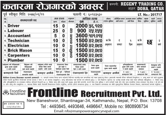 Job Demand From Qatar Job Vacancy In Kerala Trading
