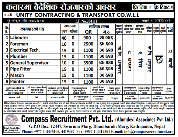 Job Demand From Qatar, Job Vacancy For Foreman, Job Vacancy