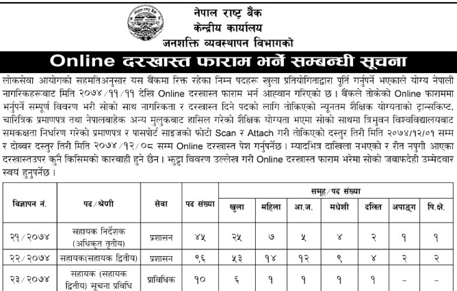 latest vacancy in nepal rastra bank