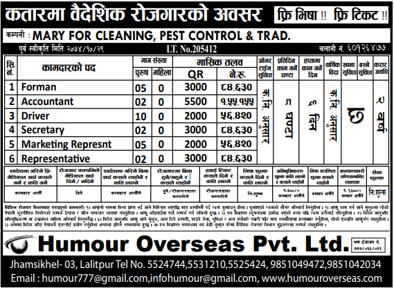 Job Demand From Qatar Job Vacancy In Mary For Cleaning Pest Control Trad Job Vacancy For Forman Job Finder In Nepal Nepali Job Finder Portal Finds Your Match