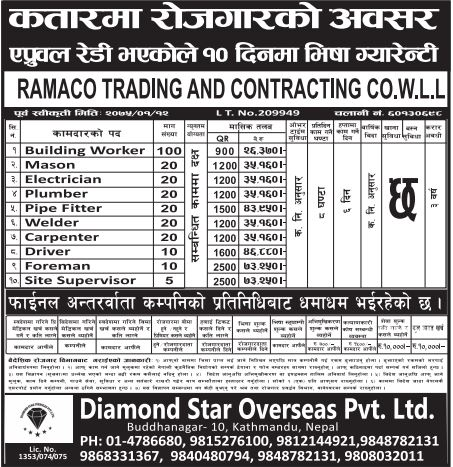 Job Demand From Qatar,Job Vacancy In Ramaco Trading And