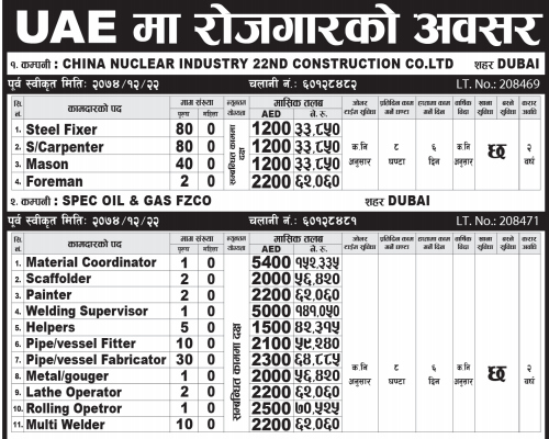 Uae Job Demand From China Nuclear Industry Nepali Workers