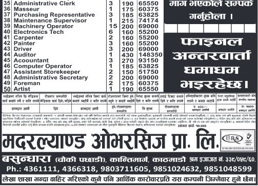 Kuwait Jobs, 50 Different Positions Salary upto 2 lakhs Per