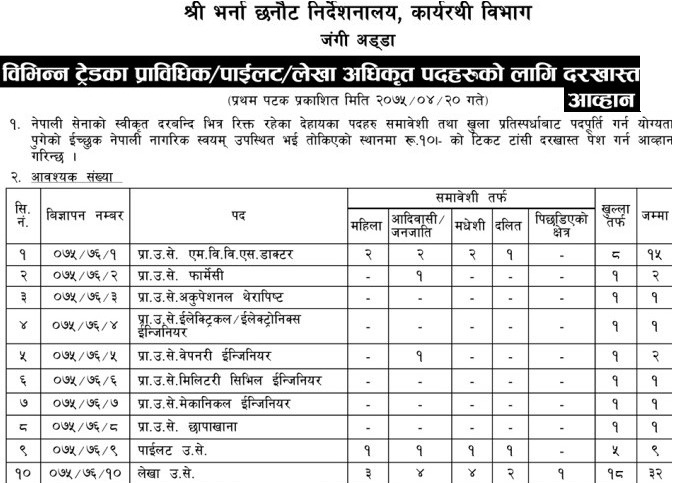 nepal army job vacancy  u2013 job finder in nepal  nepali job
