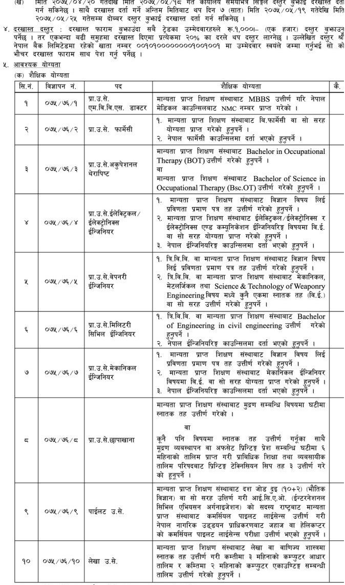 Nepal Army Job Vacancy Job Finder In Nepal Nepali Job