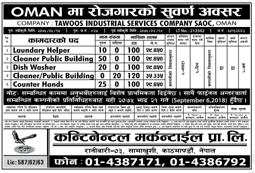 Dish Washer, Laundary Helper and other jobs in Oman