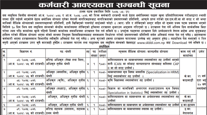 banking career in sana kisan laghubitta bittiya sanstha