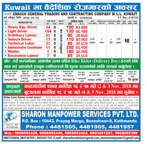Kuwait Jobs, Heavy Driver, Light Driver and Others – Job