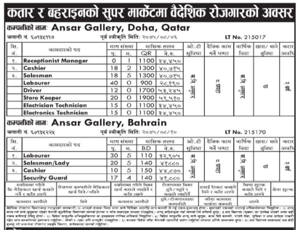Job Demand From Qatar,Job Vacancy In Ansar Gallery,Job