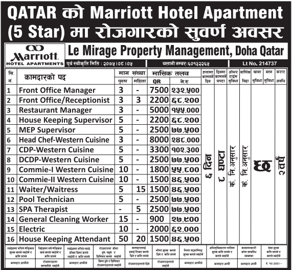 Qatar Jobs – Five Star Hotel Job Demand Gulf Jobs – Job